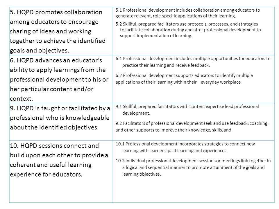 Assessing Our Effectiveness Chelmsford PD has clear goals and objectives relevant to desired student outcomes.