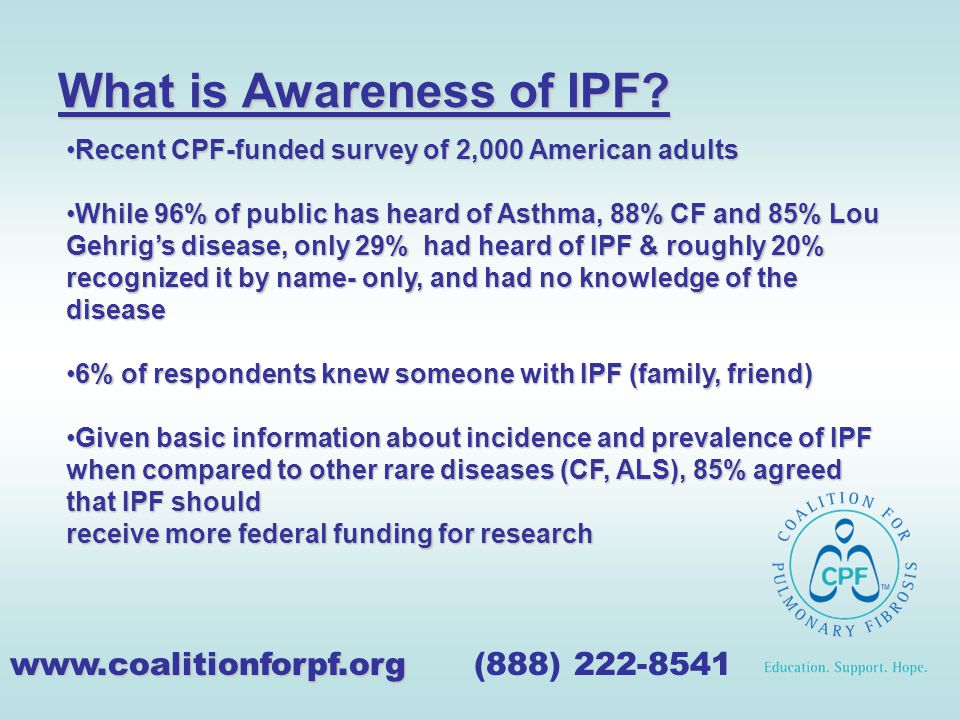 What is Awareness of IPF.