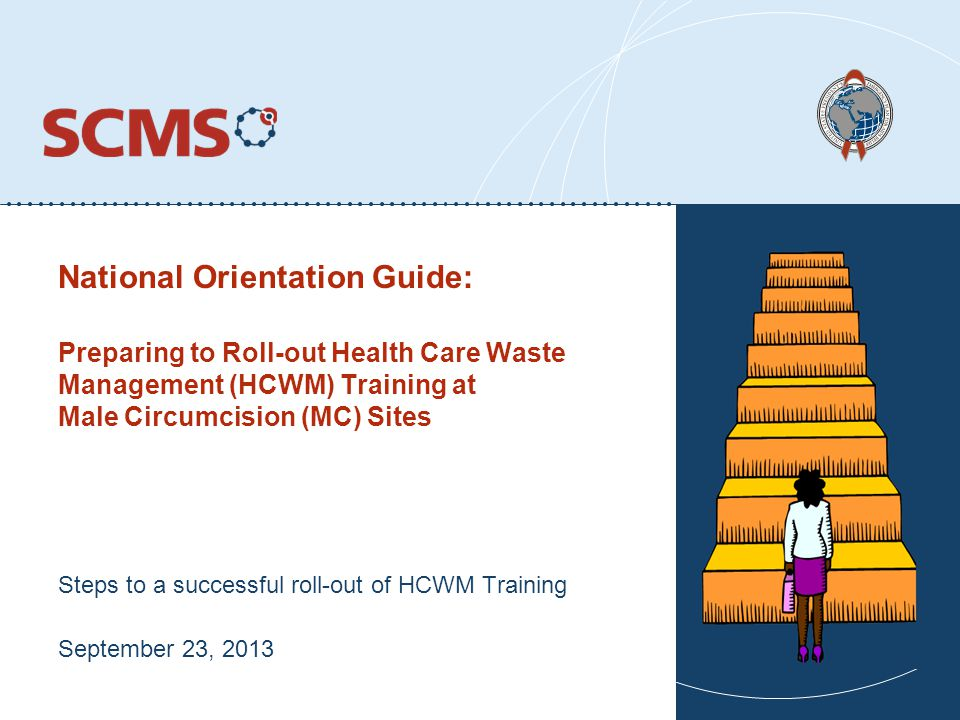 National Orientation Guide: Steps to a successful roll-out of HCWM Training September 23, 2013 Preparing to Roll-out Health Care Waste Management (HCWM) Training at Male Circumcision (MC) Sites