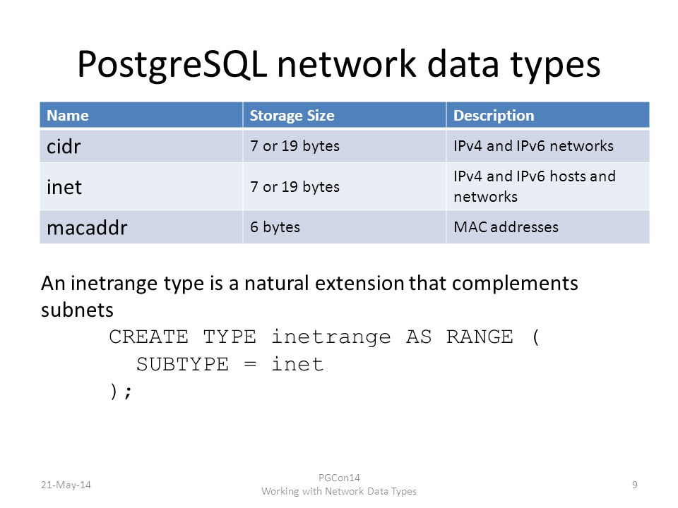 PostgreSQL network data types NameStorage SizeDescription cidr 7 or 19 bytesIPv4 and IPv6 networks inet 7 or 19 bytes IPv4 and IPv6 hosts and networks macaddr 6 bytesMAC addresses 21-May-14 PGCon14 Working with Network Data Types 9 An inetrange type is a natural extension that complements subnets CREATE TYPE inetrange AS RANGE ( SUBTYPE = inet );