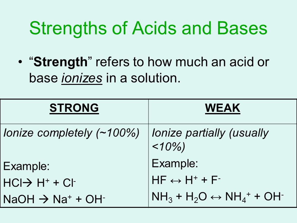 Strengths of Acids and Bases Strength refers to how much an acid or base ionizes in a solution.