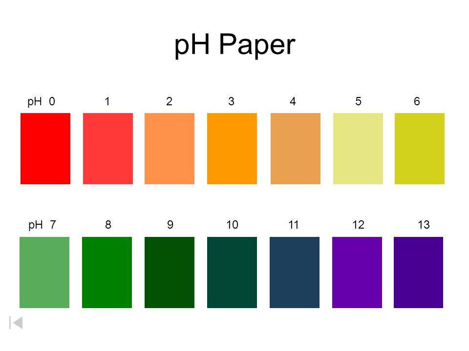 pH Paper pH 0 1 2 3 4 5 6 pH 7 8 9 10 11 12 13