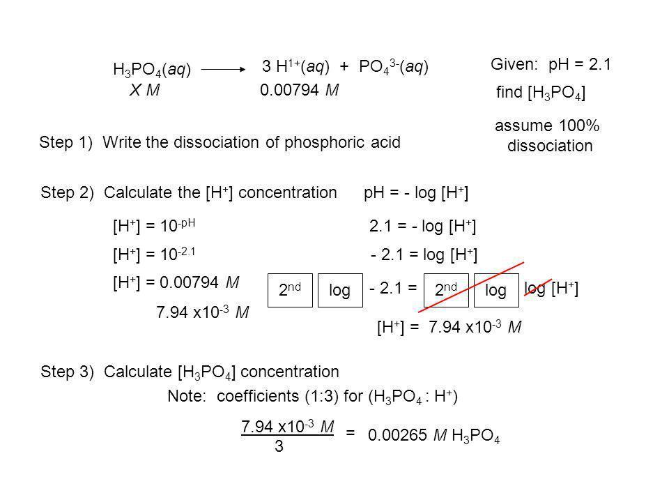 Acid Dissociation monoprotic diprotic polyprotic HA(aq) H 1+ (aq) + A 1- (aq) 0.03 M pH = - log [H + ] pH = - log [0.03M] pH = 1.52 e.g.