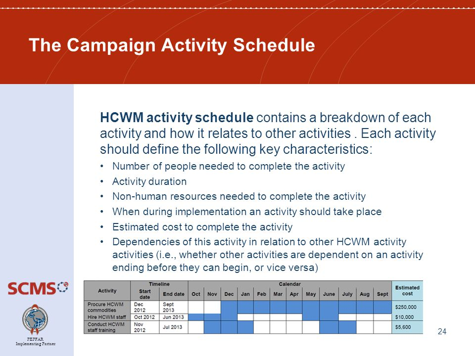 PEPFAR Implementing Partner The Campaign Activity Schedule HCWM activity schedule contains a breakdown of each activity and how it relates to other activities.