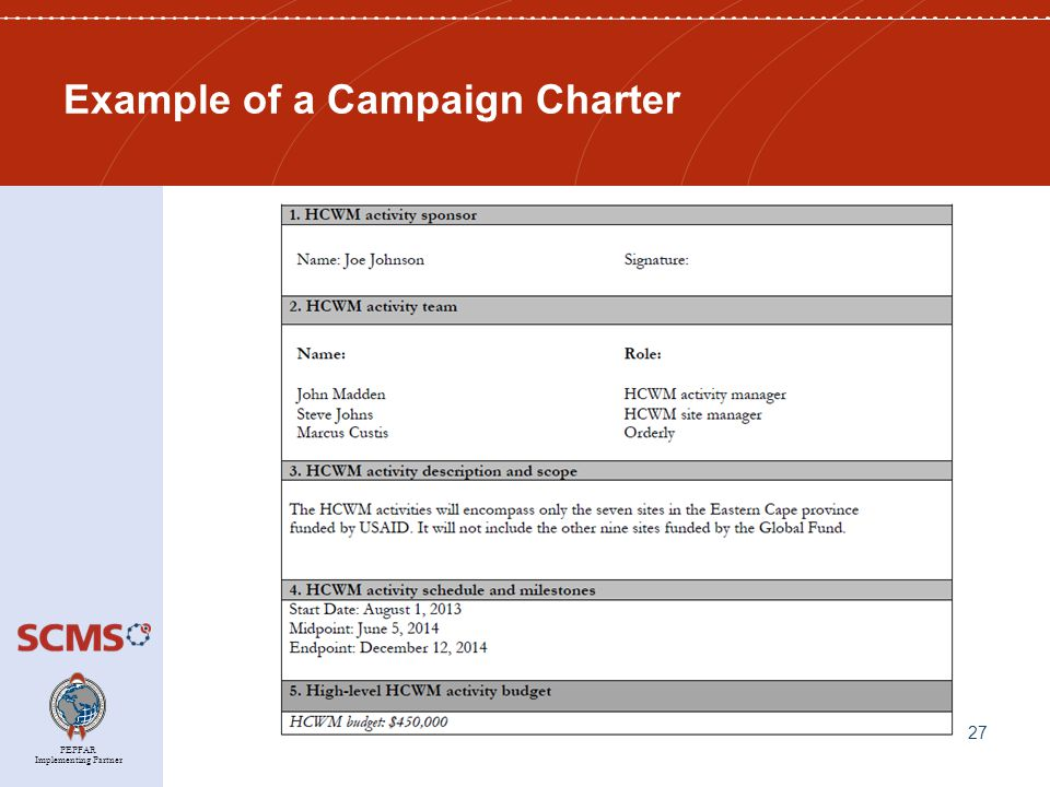 PEPFAR Implementing Partner Example of a Campaign Charter 27