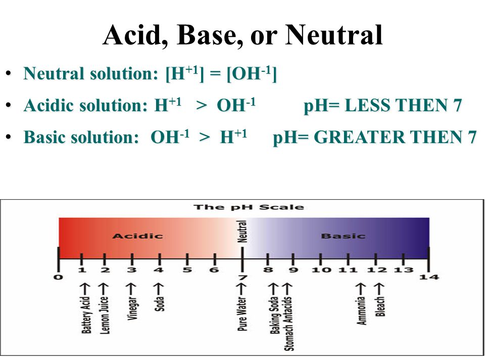 Acid, Base, or Neutral Neutral solution: [H +1 ] = [OH -1 ] Neutral solution: [H +1 ] = [OH -1 ] Acidic solution: H +1 > OH -1 pH= LESS THEN 7 Acidic solution: H +1 > OH -1 pH= LESS THEN 7 Basic solution: OH -1 > H +1 pH= GREATER THEN 7 Basic solution: OH -1 > H +1 pH= GREATER THEN 7