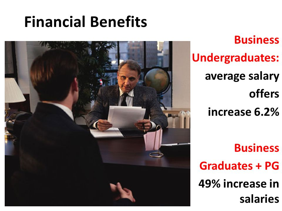 Financial Benefits Business Undergraduates: average salary offers increase 6.2% Business Graduates + PG 49% increase in salaries