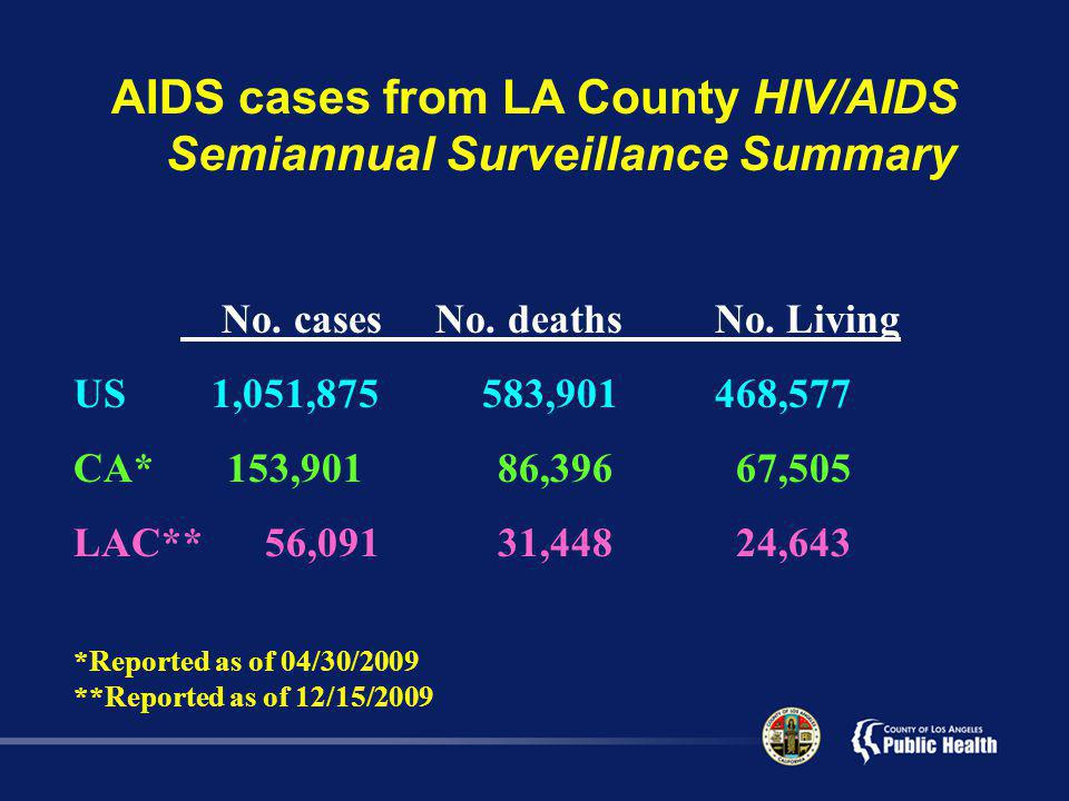 AIDS cases from LA County HIV/AIDS Semiannual Surveillance Summary No.