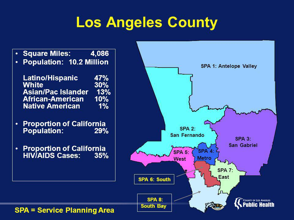 Los Angeles County Square Miles:4,086 Population:10.2 Million Latino/Hispanic 47% White 30% Asian/Pac Islander 13% African-American10% Native American1% Proportion of California Population: 29% Proportion of California HIV/AIDS Cases:35% SPA 6: South SPA 8: South Bay SPA 5: West SPA 2: San Fernando SPA 4: Metro SPA 3: San Gabriel SPA 1: Antelope Valley SPA 7: East SPA = Service Planning Area