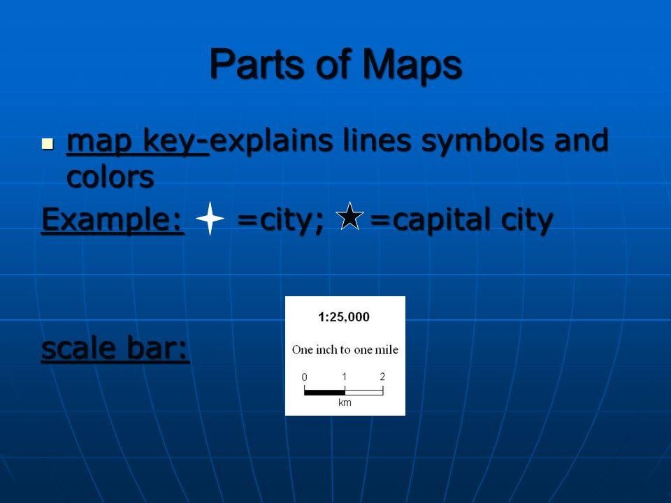 Parts of Maps map key-explains lines symbols and colors map key-explains lines symbols and colors Example: =city; =capital city scale bar: