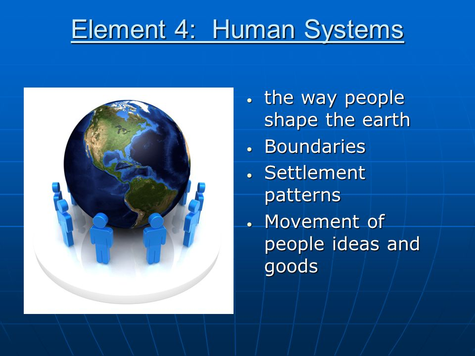 Element 4: Human Systems the way people shape the earth the way people shape the earth Boundaries Boundaries Settlement patterns Settlement patterns M