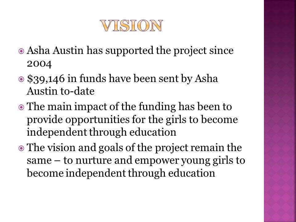 Funding Cycle Educational Budget Exchange Rate Budget US$ Disbursement by Asha No.