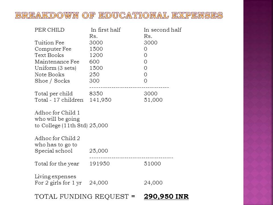 PJ's funding request is 290,950 INR (~US$6495) 1 st half: 215,950 INR (~US$4821) 2 nd half: 75,000 INR(~US$1674)