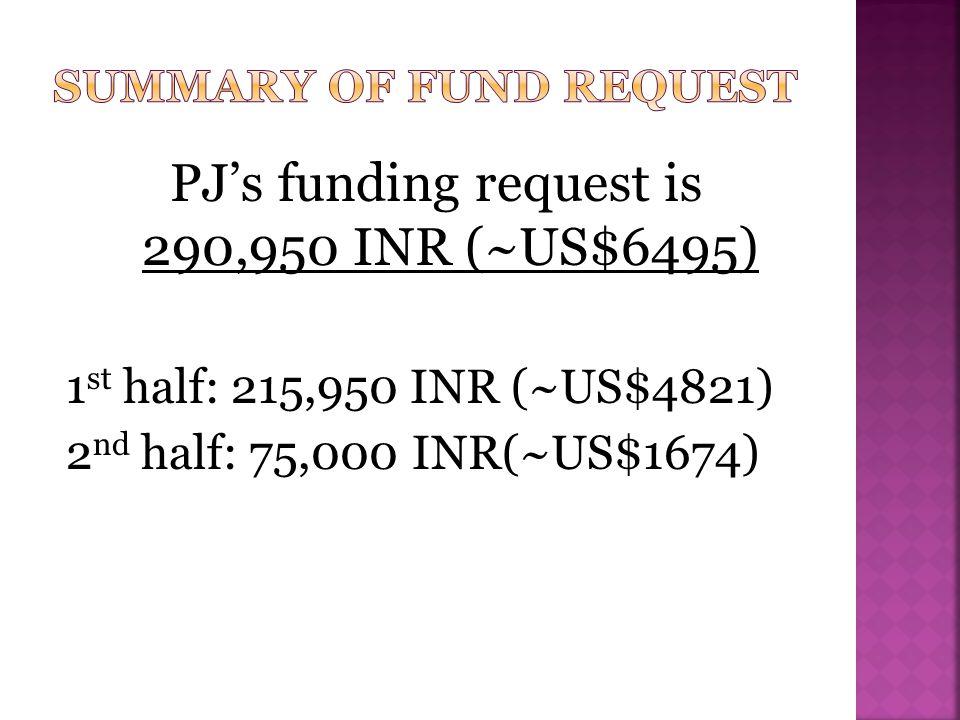  In 2009, PJ raised $7717, PJ disbursed $6900, balance in PJ bucket at end of 2009 = $817  In 2010, PJ raised $8456(in Austin) + $160 (transferred from AshaWide).
