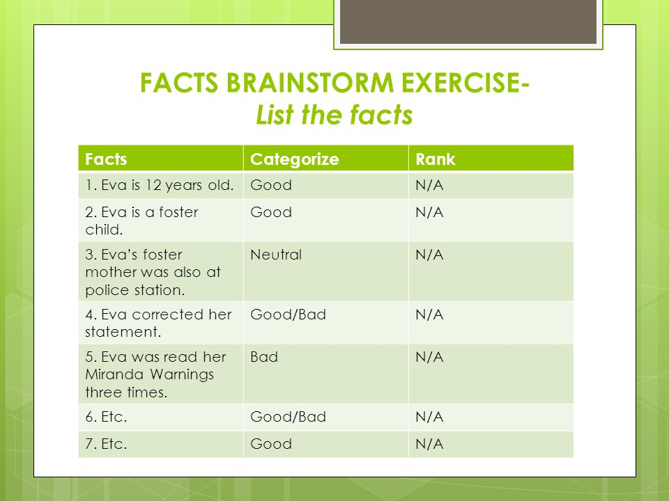 FACTS BRAINSTORM EXERCISE- List the facts FactsCategorizeRank 1. Eva is 12 years old.GoodN/A 2. Eva is a foster child. GoodN/A 3. Eva's foster mother