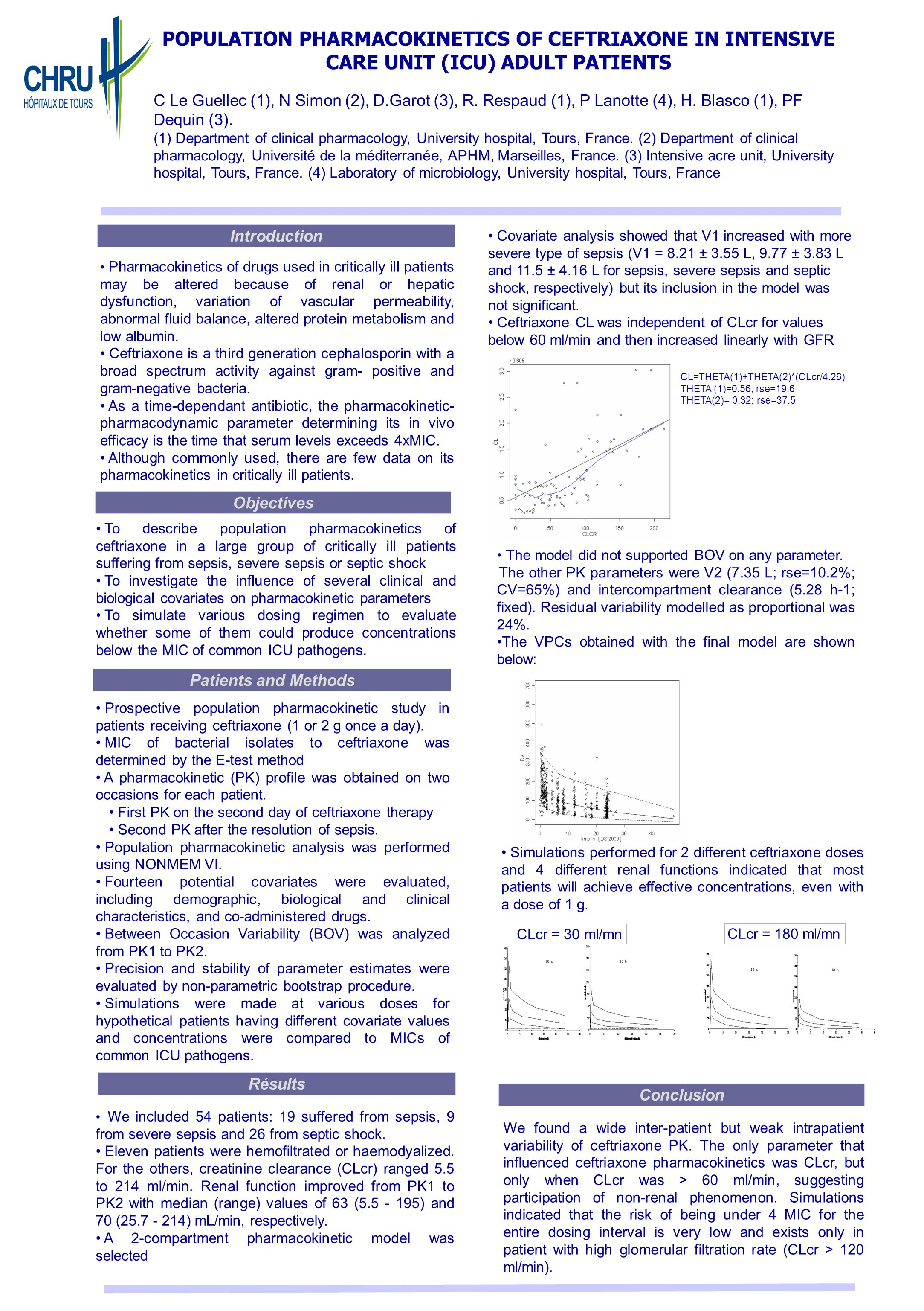POPULATION PHARMACOKINETICS OF CEFTRIAXONE IN INTENSIVE CARE UNIT (ICU) ADULT PATIENTS C Le Guellec (1), N Simon (2), D.Garot (3), R.