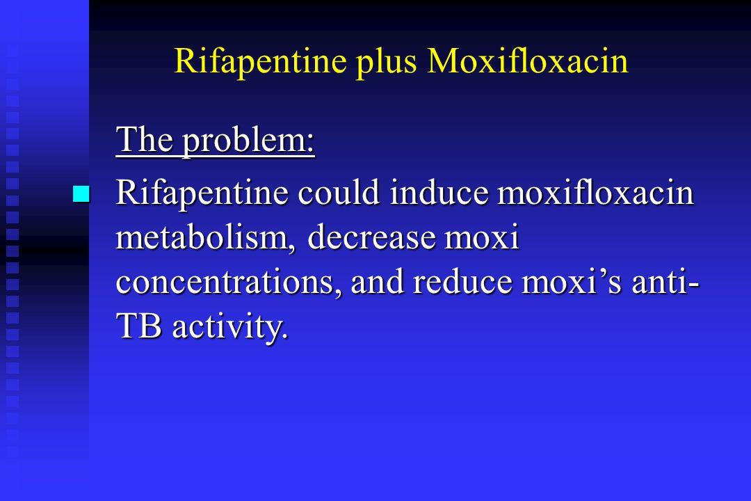 Rifapentine plus Moxifloxacin The problem: n Rifapentine could induce moxifloxacin metabolism, decrease moxi concentrations, and reduce moxi's anti- TB activity.