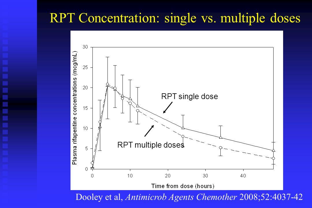 RPT Concentration: single vs.