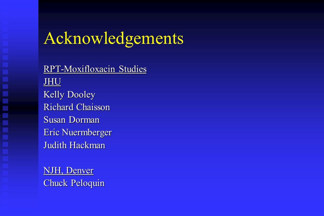 Acknowledgements RPT-Moxifloxacin Studies JHU Kelly Dooley Richard Chaisson Susan Dorman Eric Nuermberger Judith Hackman NJH, Denver Chuck Peloquin