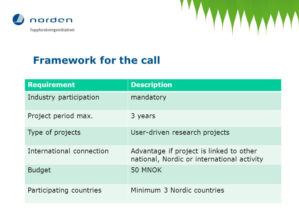 Framework for the call RequirementDescription Industry participationmandatory Project period max.3 years Type of projectsUser-driven research projects International connectionAdvantage if project is linked to other national, Nordic or international activity Budget50 MNOK Participating countriesMinimum 3 Nordic countries