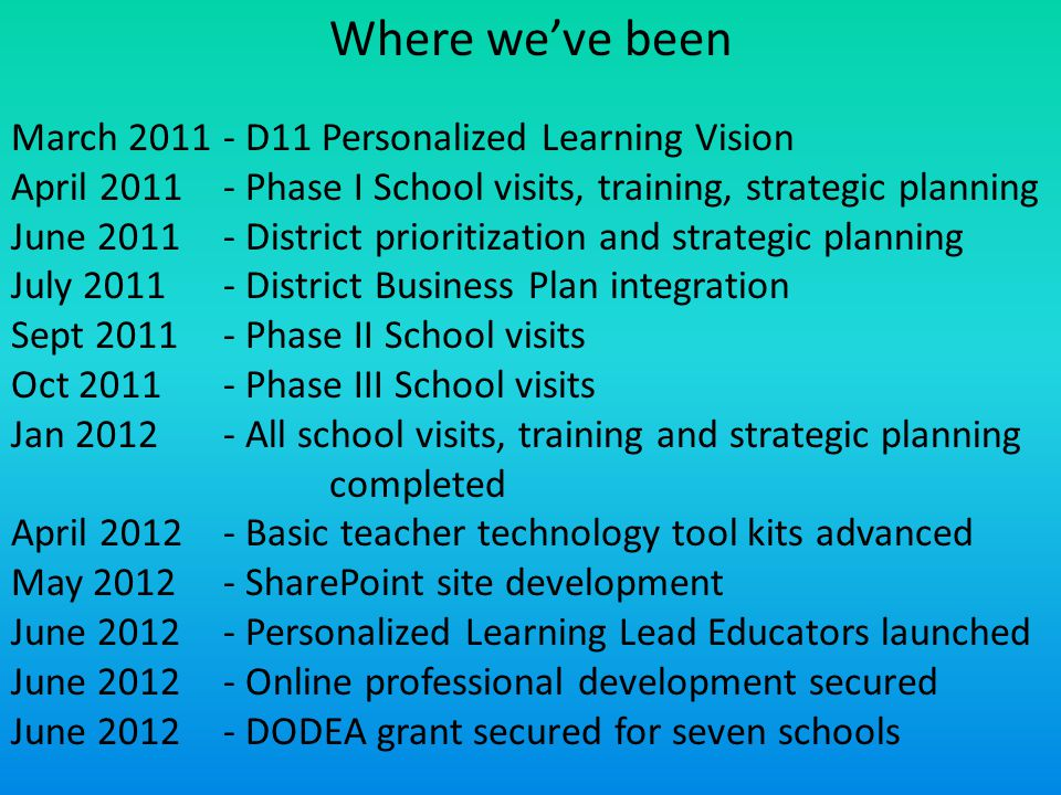Where we're going in 2012-13 - D11 PL vision update - PL Model development integrating Common Core and Achieve rubric - PL Lead Educator development and support - Current State vs.
