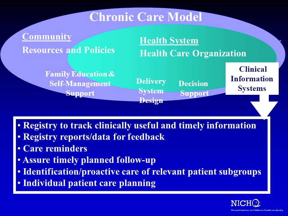 Delivery System Design Clinical Information Systems Health System Health Care Organization Chronic Care Model Family Education & Self-Management Support Registry to track clinically useful and timely information Registry reports/data for feedback Care reminders Assure timely planned follow-up Identification/proactive care of relevant patient subgroups Individual patient care planning Decision Support Community Resources and Policies