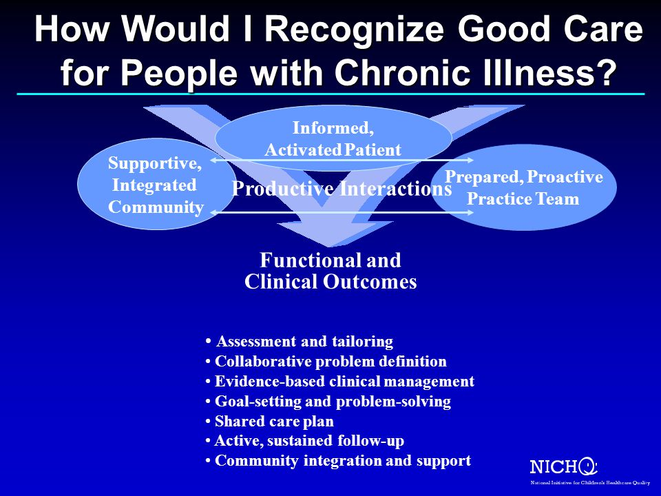 Assessment and tailoring Collaborative problem definition Evidence-based clinical management Goal-setting and problem-solving Shared care plan Active, sustained follow-up Community integration and support Prepared, Proactive Practice Team How Would I Recognize Good Care for People with Chronic Illness.