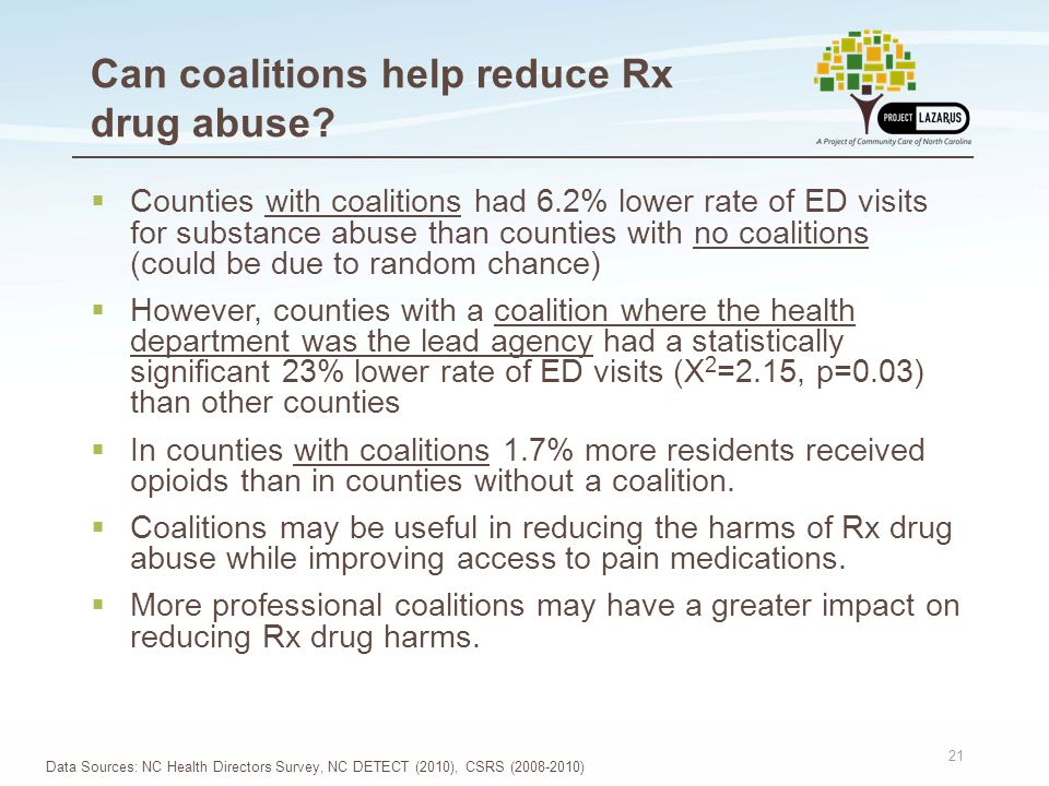 21 Can coalitions help reduce Rx drug abuse.