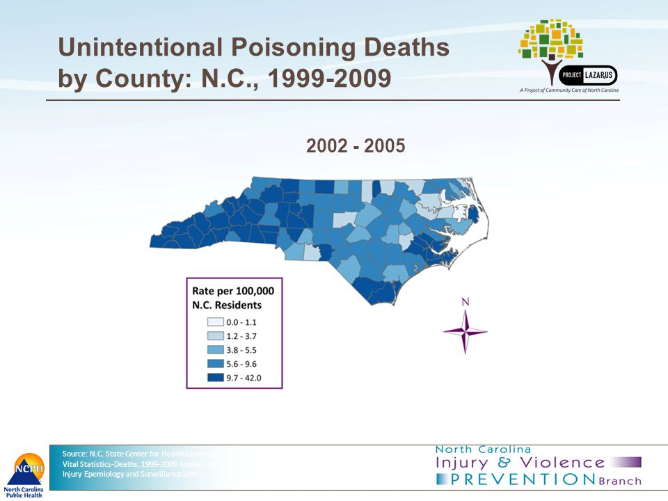 6 Unintentional Poisoning Deaths by County: N.C., 1999-2009 Source: N.C. State Center for Health Statistics, Vital Statistics-Deaths, 1999-2009 Analys