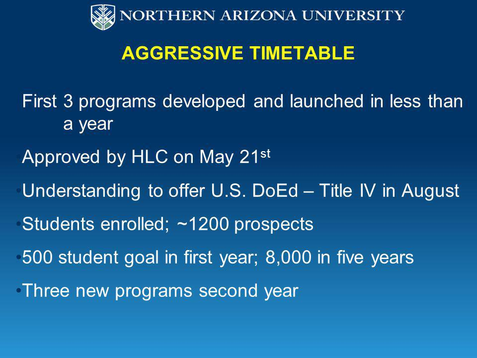 AGGRESSIVE TIMETABLE First 3 programs developed and launched in less than a year Approved by HLC on May 21 st Understanding to offer U.S.