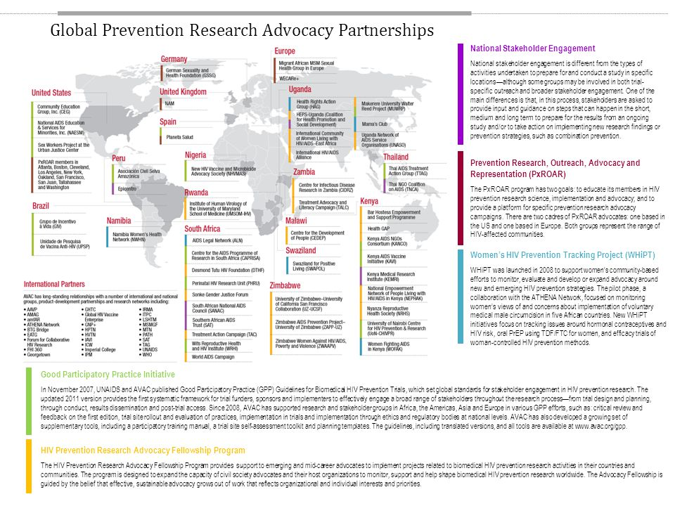 Global Prevention Research Advocacy Partnerships Good Participatory Practice Initiative In November 2007, UNAIDS and AVAC published Good Participatory Practice (GPP) Guidelines for Biomedical HIV Prevention Trials, which set global standards for stakeholder engagement in HIV prevention research.
