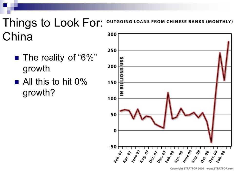 Things to Look For: China The reality of 6% growth All this to hit 0% growth?