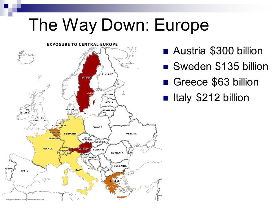 The Way Down: Europe Austria $300 billion Sweden $135 billion Greece $63 billion Italy $212 billion