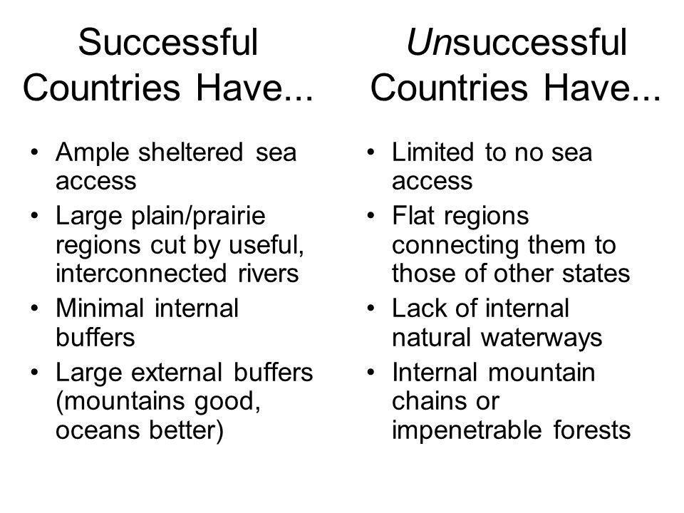 Successful Countries Have...