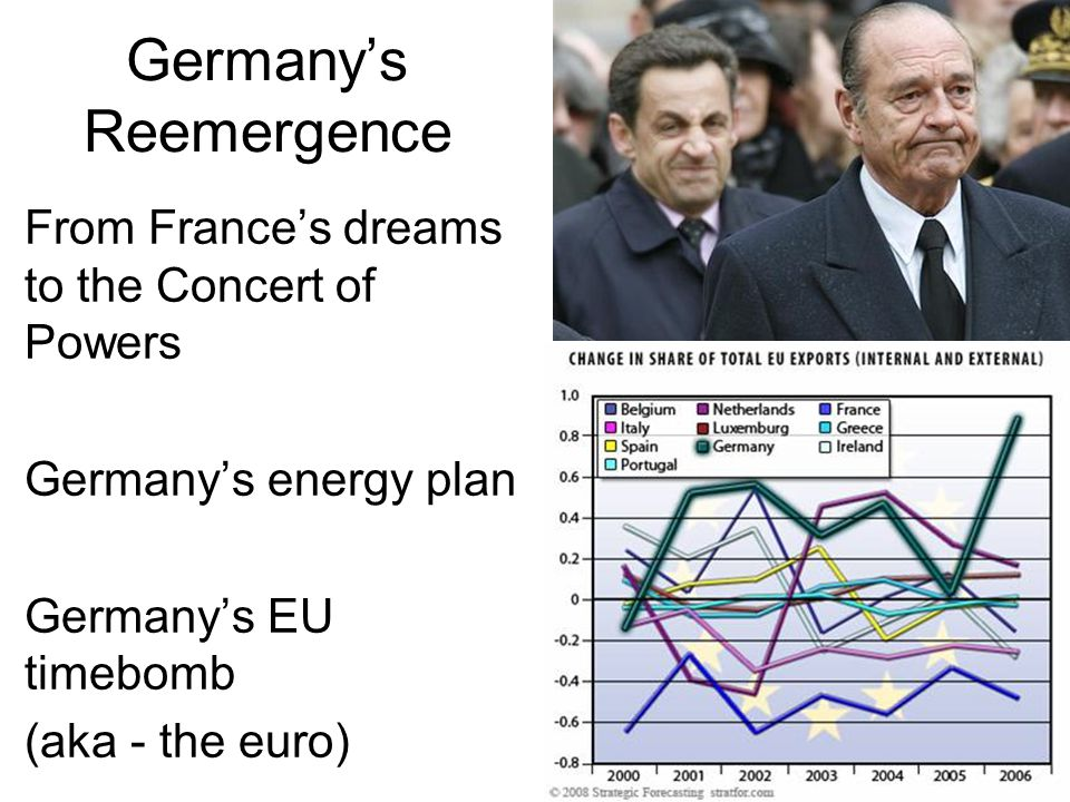 Germany's Reemergence From France's dreams to the Concert of Powers Germany's energy plan Germany's EU timebomb (aka - the euro)