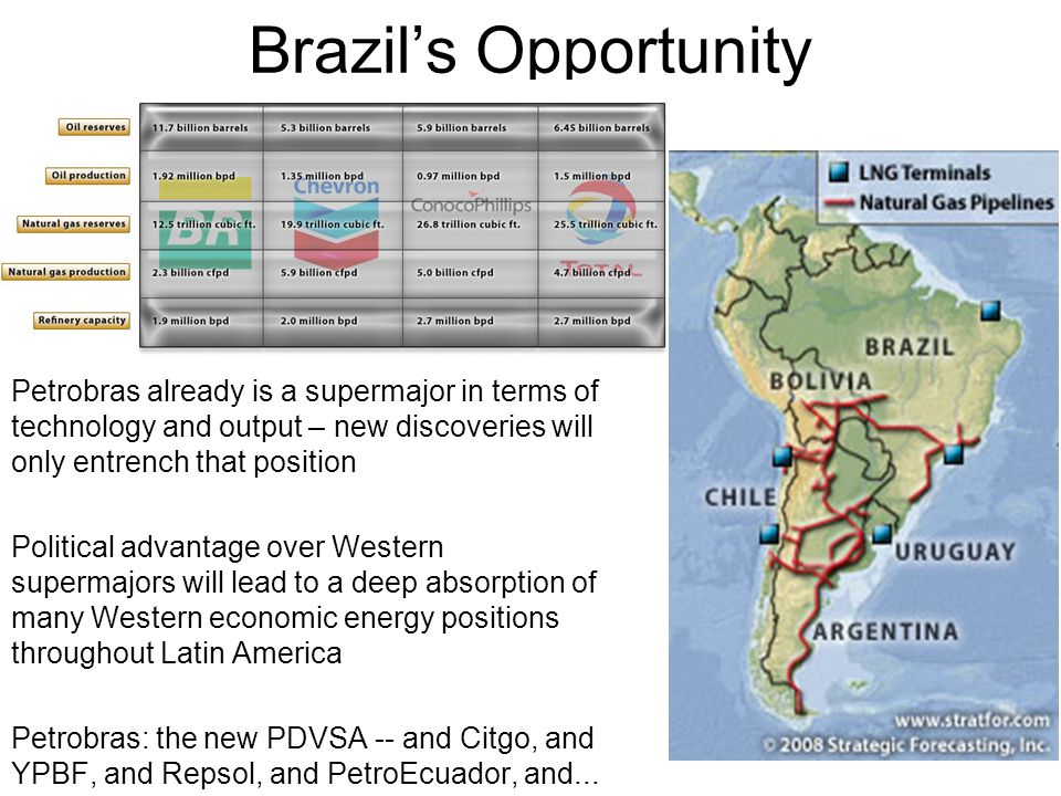 Brazil's Opportunity Petrobras already is a supermajor in terms of technology and output – new discoveries will only entrench that position Political advantage over Western supermajors will lead to a deep absorption of many Western economic energy positions throughout Latin America Petrobras: the new PDVSA -- and Citgo, and YPBF, and Repsol, and PetroEcuador, and...