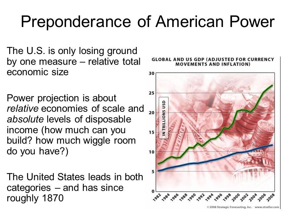 Preponderance of American Power The U.S.