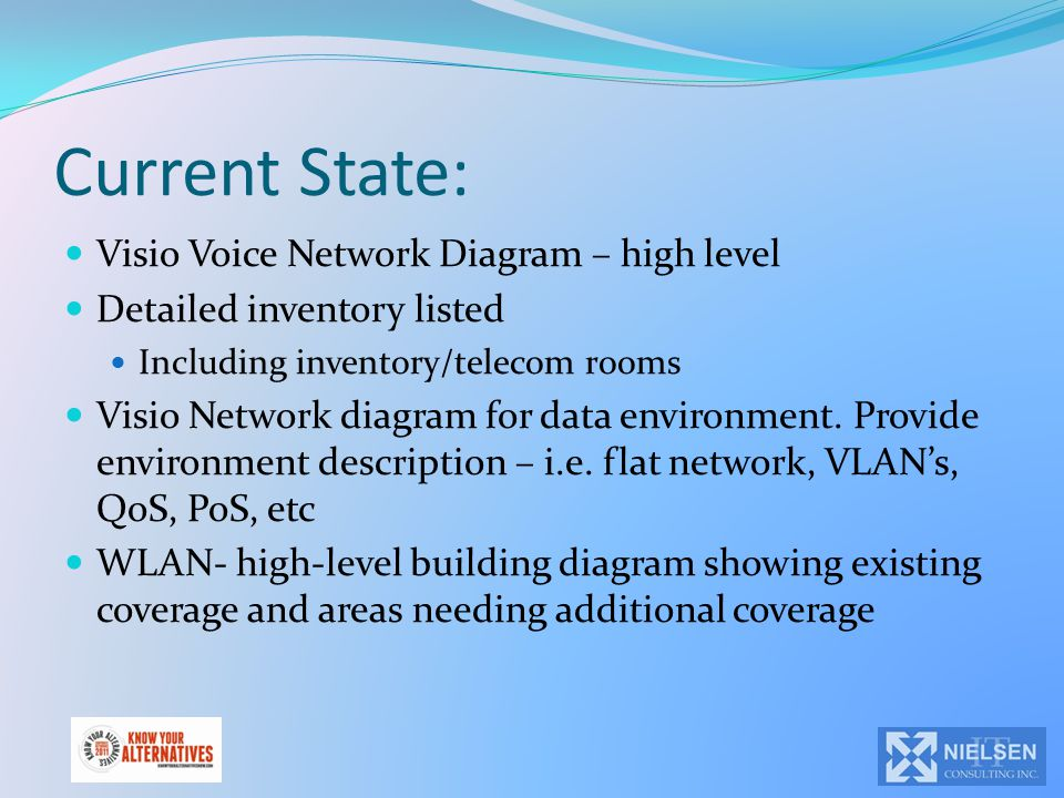 Current State: Visio Voice Network Diagram – high level Detailed inventory listed Including inventory/telecom rooms Visio Network diagram for data environment.