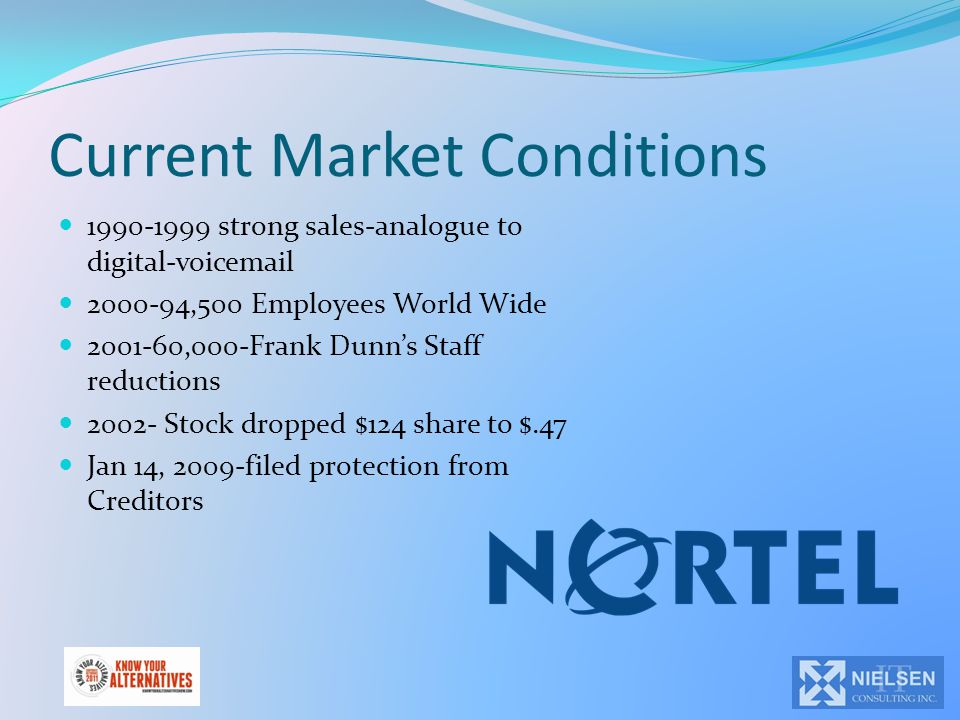 Current Market Conditions 1990-1999 strong sales-analogue to digital-voicemail 2000-94,500 Employees World Wide 2001-60,000-Frank Dunn's Staff reducti
