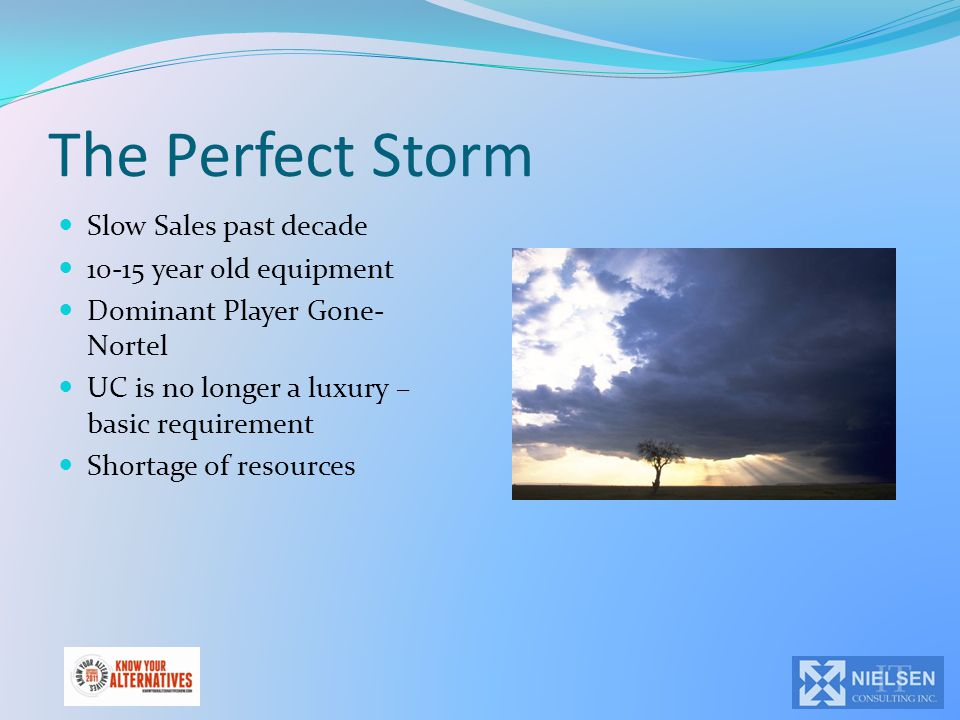 The Perfect Storm Slow Sales past decade 10-15 year old equipment Dominant Player Gone- Nortel UC is no longer a luxury – basic requirement Shortage of resources