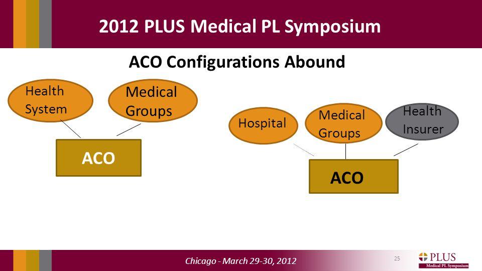 Chicago - March 29-30, 2012 2012 PLUS Medical PL Symposium 25 ACO Configurations Abound ACO Health System Medical Groups ACO Medical Groups Hospital Health Insurer