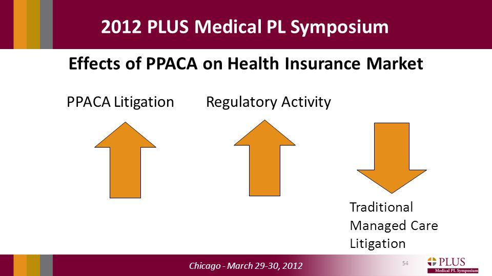 Chicago - March 29-30, 2012 2012 PLUS Medical PL Symposium 54 Effects of PPACA on Health Insurance Market PPACA Litigation Traditional Managed Care Litigation Regulatory Activity