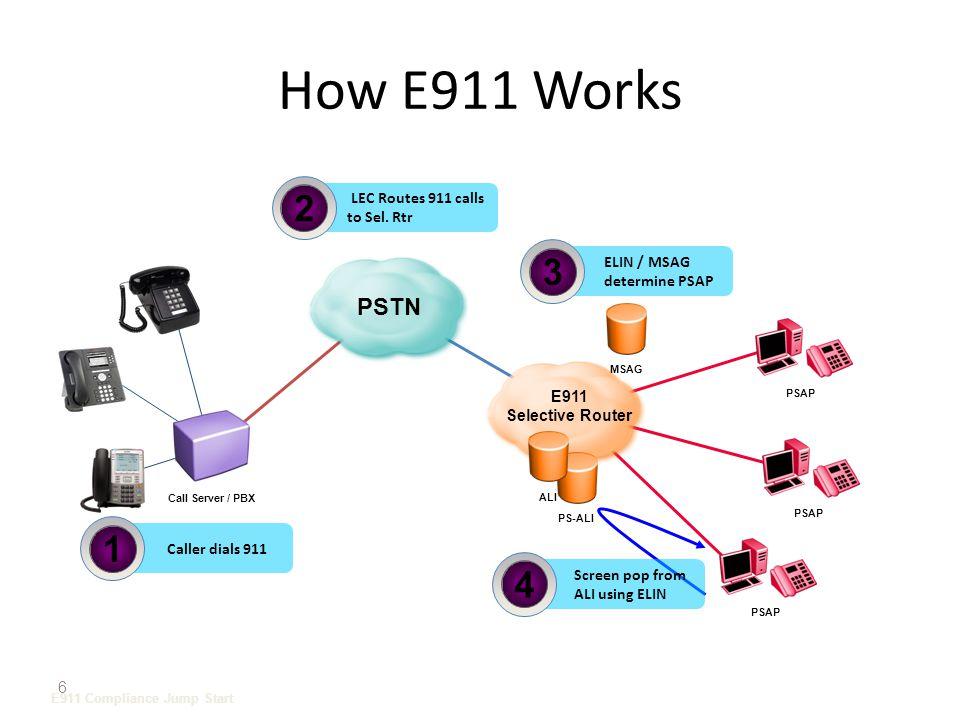 6 PSAP E911 Selective Router PSAP MSAG PS-ALI ALI PSTN Caller dials 911 1 LEC Routes 911 calls to Sel.