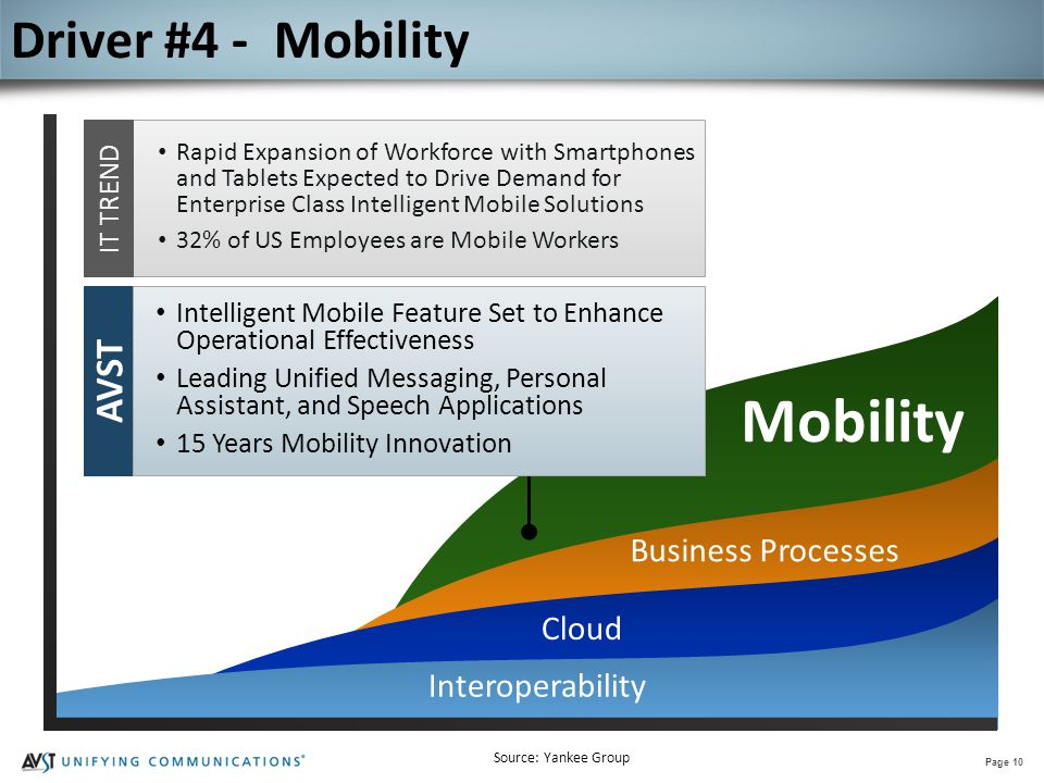 Page 10 Mobility Business Processes Rapid Expansion of Workforce with Smartphones and Tablets Expected to Drive Demand for Enterprise Class Intelligen