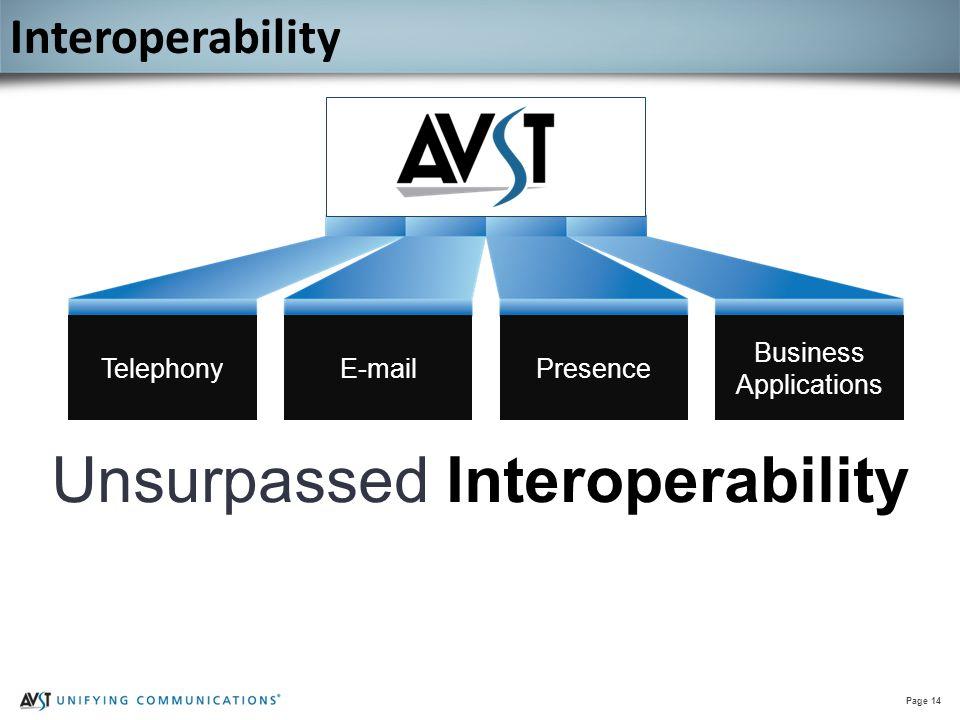 Page 14 Unsurpassed Interoperability Telephony E-mailPresence Business Applications Interoperability