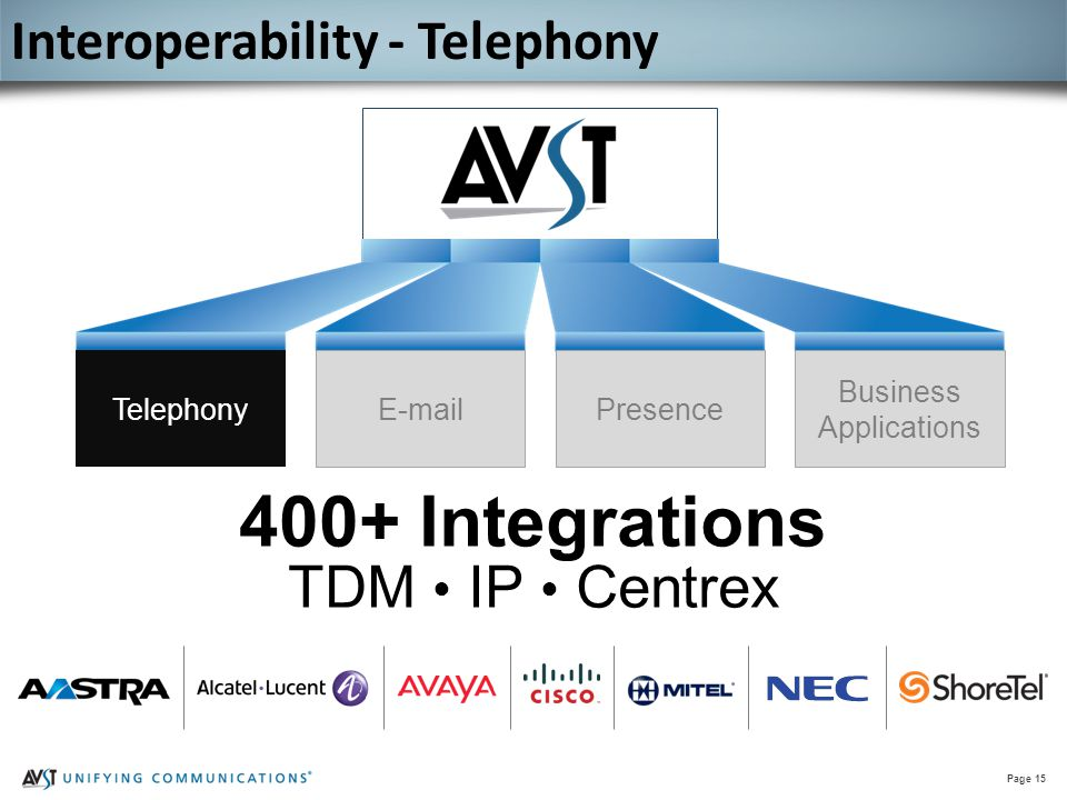 Page 15 400+ Integrations TDM ● IP ● Centrex Telephony E-mailPresence Business Applications Interoperability - Telephony