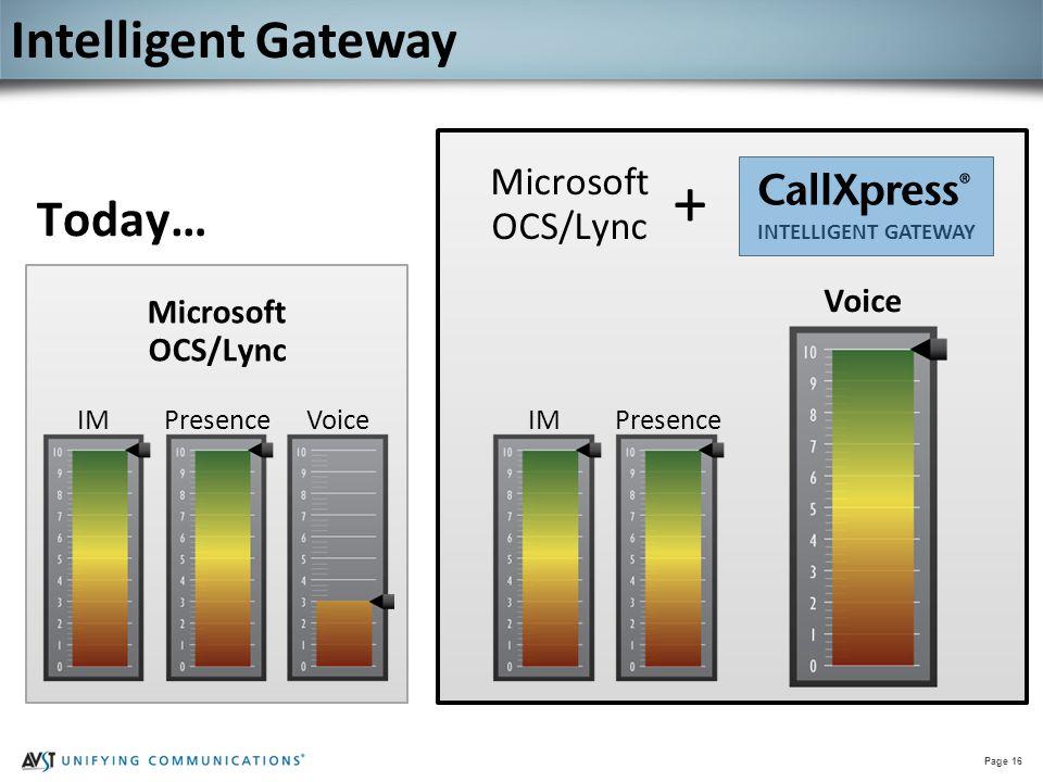 Page 16 Today… Microsoft OCS/Lync INTELLIGENT GATEWAY + IMPresence Voice PresenceIMVoice Intelligent Gateway