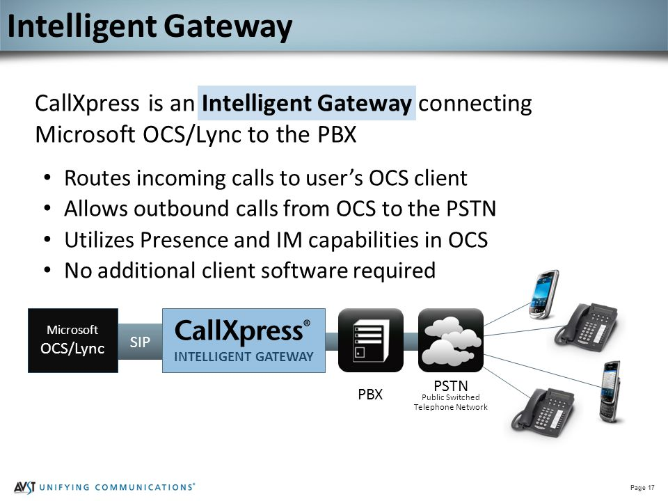 Page 17 SIP CallXpress is an Intelligent Gateway connecting Microsoft OCS/Lync to the PBX Routes incoming calls to user's OCS client Allows outbound c