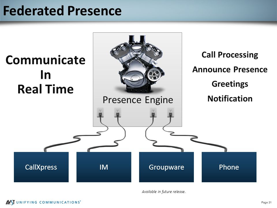 Page 21 CallXpress Communicate In Real Time IMGroupwarePhone Presence Engine Call Processing Announce Presence Greetings Notification Federated Presen