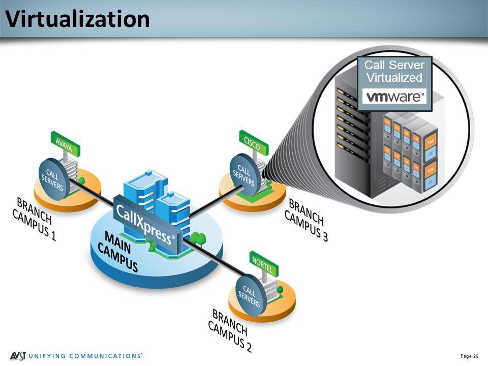 Page 26 Call Server Virtualized Virtualization